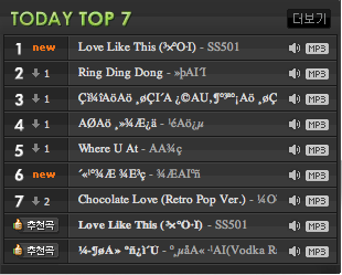 mnet music chart